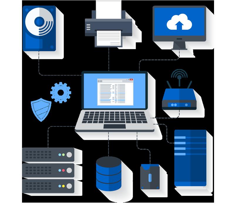 انواع سرویس ها و خدمات شبکه